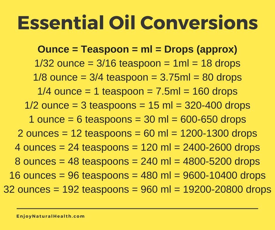 Handy List Of Essential Oil Conversions Enjoy Natural Health