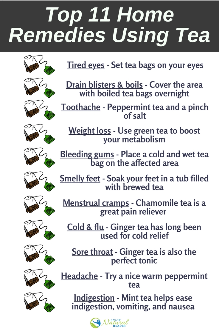 Simply Brew A Teaspoon Of Mint Leaves Per Serving You Can Add More To Taste Or For Servings This Is Extremely Helpful Especially During The